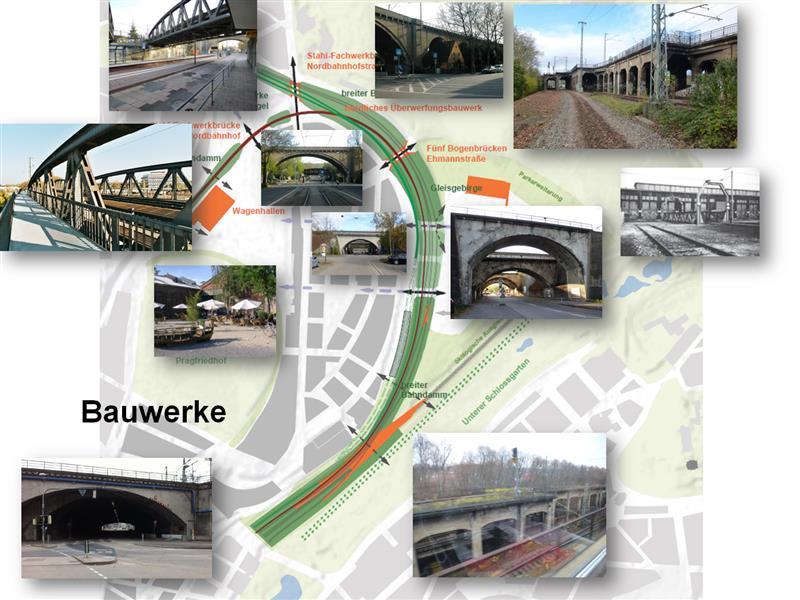 Der Gleisbogen und seine Bauwerke